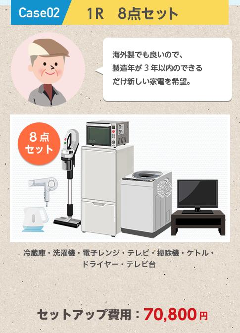 Case02 1R8点セット 冷蔵庫・洗濯機・電子レンジ・テレビ・掃除機・ケトル・ドライヤー・テレビ台。セットアップ費用:70,800円